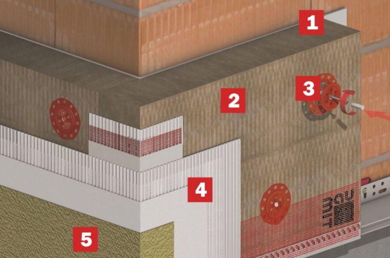 Baumit fasadni sustav